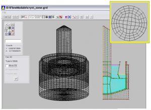 Automatic 3D Grid Generation