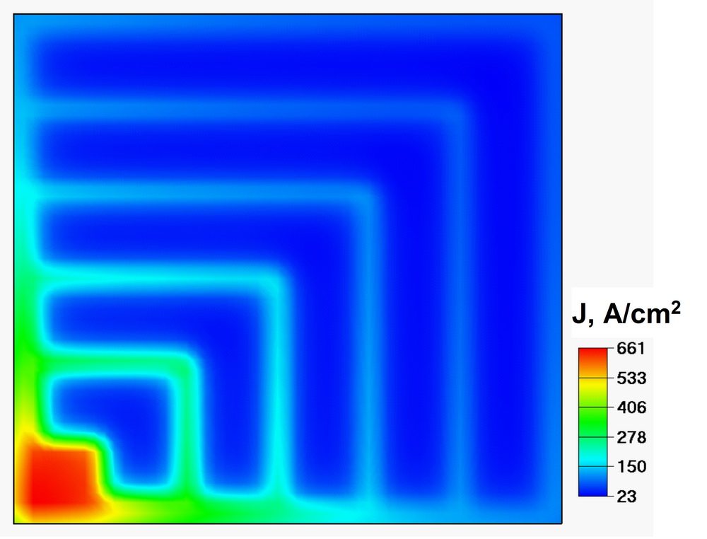 Current density distribution in the active region od an LED die