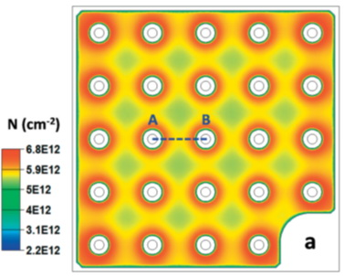 Light extraction efficiency of DUV-LED