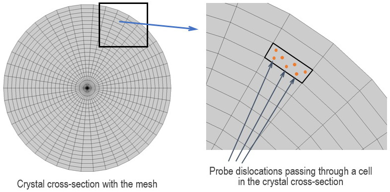 Threading dislocation mapping in Virtual Reactor