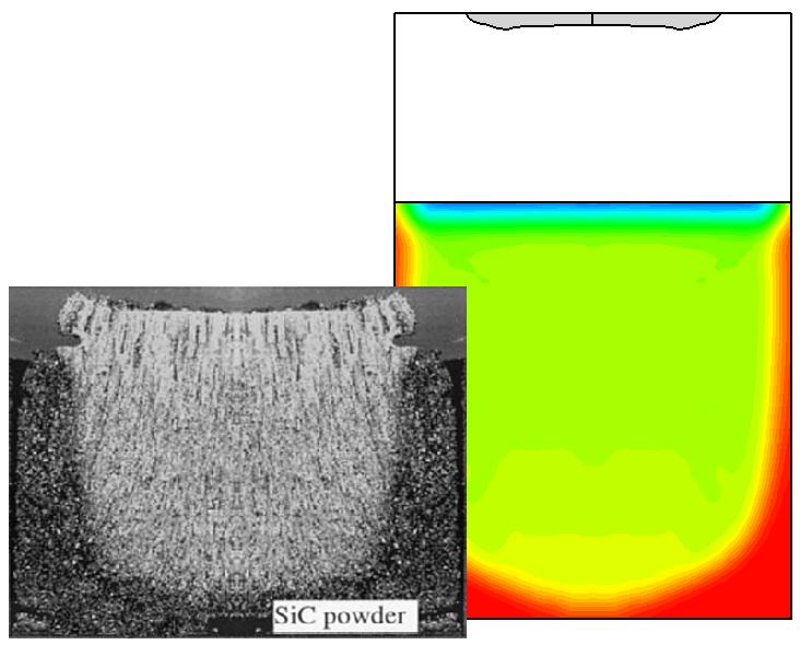 Simulation of SiC powder degradation in virtual reactor