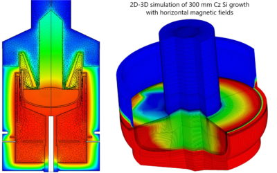 Faster Problem Specification in Flow Module 3D